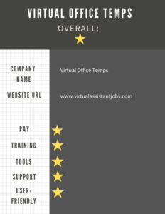 Virtual Office Temps Review